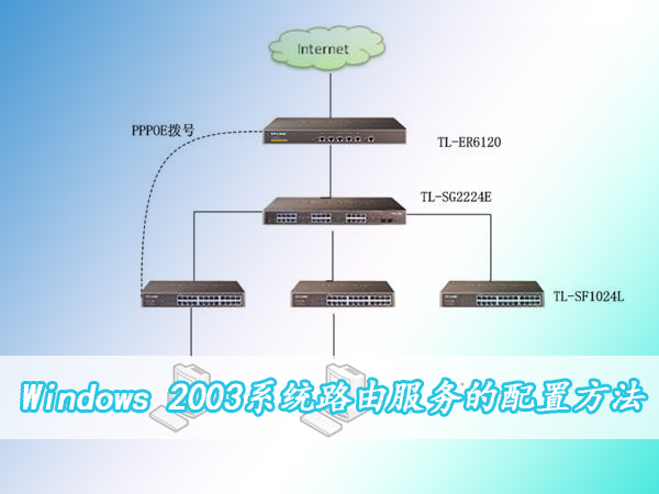 Windows 2003系統路由服務的配置方法