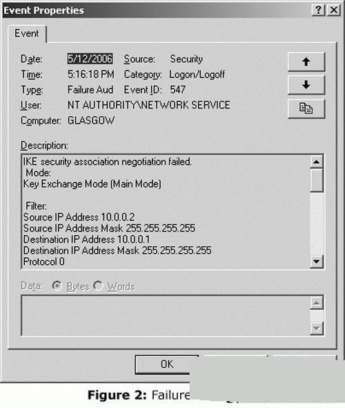 IPsec故障診斷,確保win2003局域網通信安全